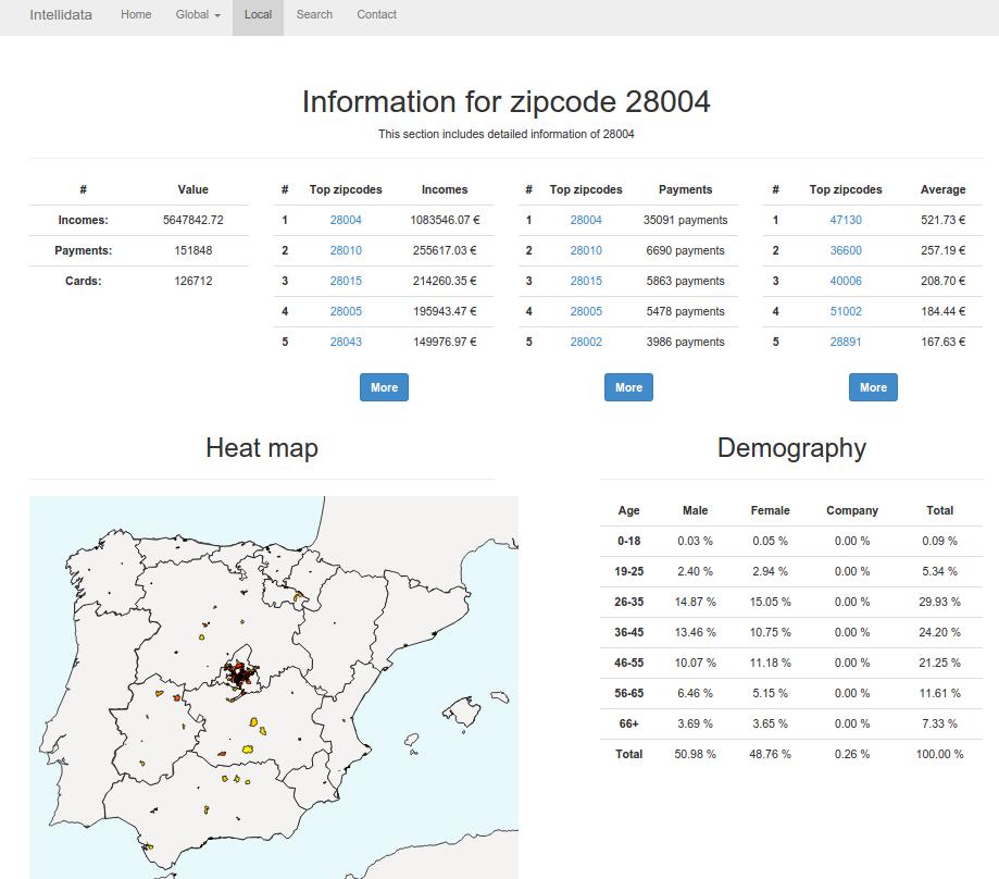 EnRed.Internet.Visualizacion.Imagen2 (2)